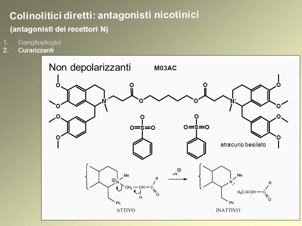 1.Ganglioplegici 2.Curarizzanti (antagonisti dei recettori N) 1.Ganglioplegici 2.Curarizzanti Colinolitici diretti: antagonisti nicotinici Non depolarizzanti atracurio besilato M03AC