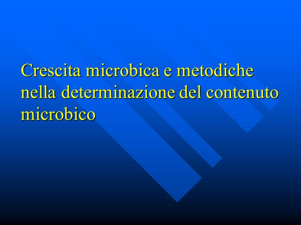Crescita microbica e metodiche nella determinazione del contenuto microbico