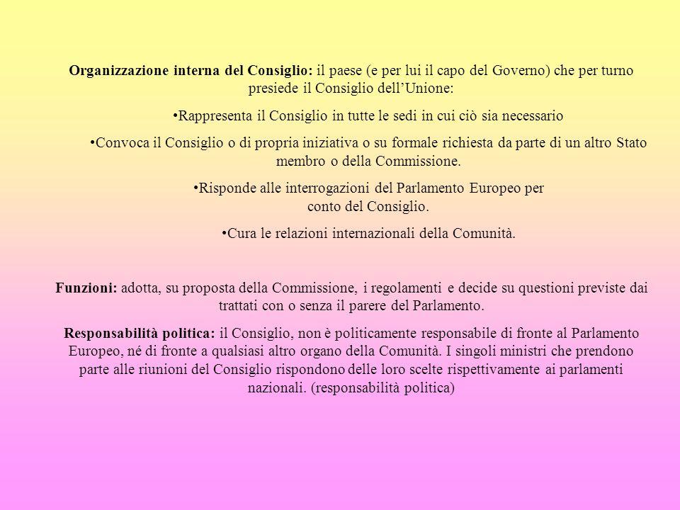 Organizzazione interna del Consiglio: il paese (e per lui il capo del Governo) che per turno presiede il Consiglio dellUnione: Rappresenta il Consigli