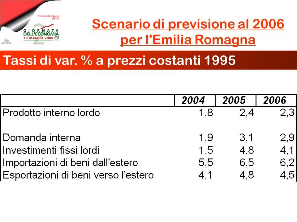 Scenario di previsione al 2006 per l'Emilia Romagna Tassi di var. % a prezzi costanti 1995