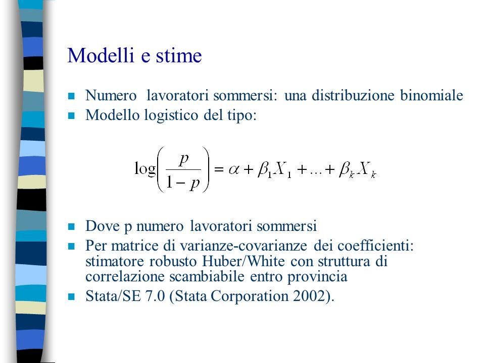 Modelli e stime n Numero lavoratori sommersi: una distribuzione binomiale n Modello logistico del tipo: n Dove p numero lavoratori sommersi n Per matr