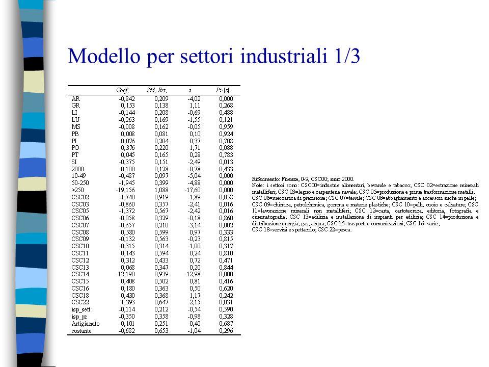 Modello per settori industriali 1/3