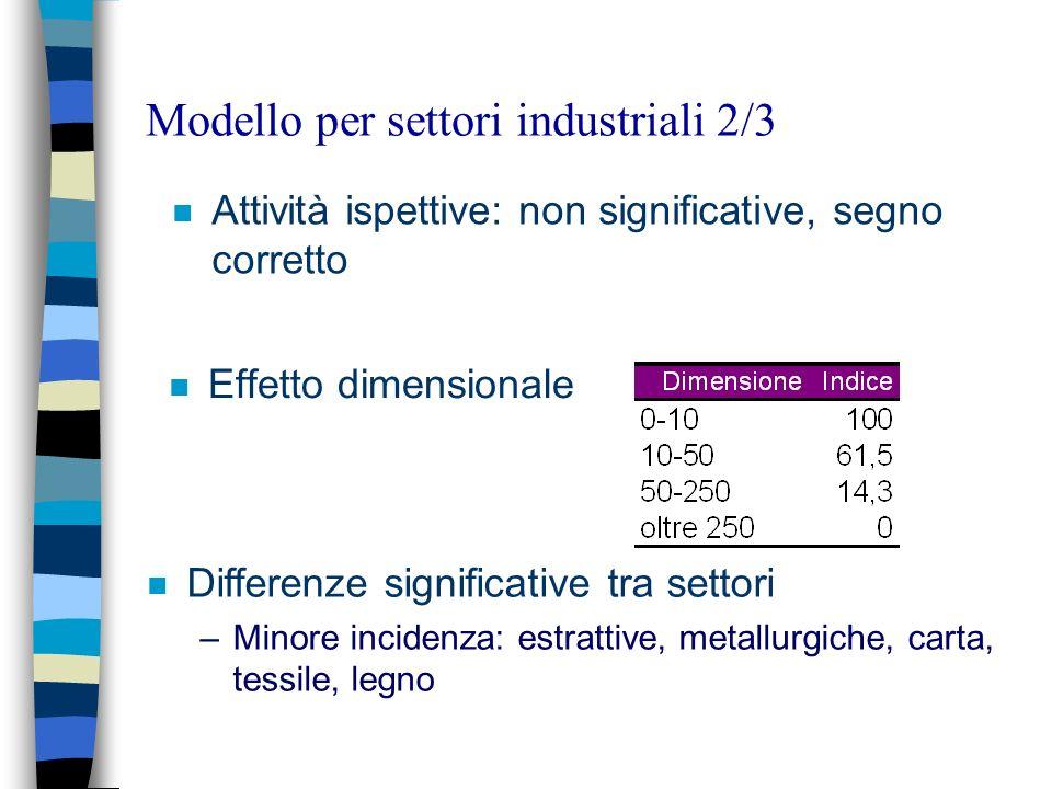 Modello per settori industriali 2/3 n Effetto dimensionale n Differenze significative tra settori –Minore incidenza: estrattive, metallurgiche, carta,