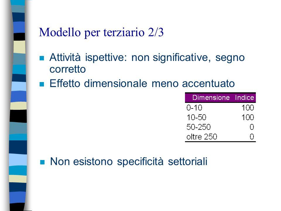 Modello per terziario 2/3 n Attività ispettive: non significative, segno corretto n Effetto dimensionale meno accentuato n Non esistono specificità settoriali