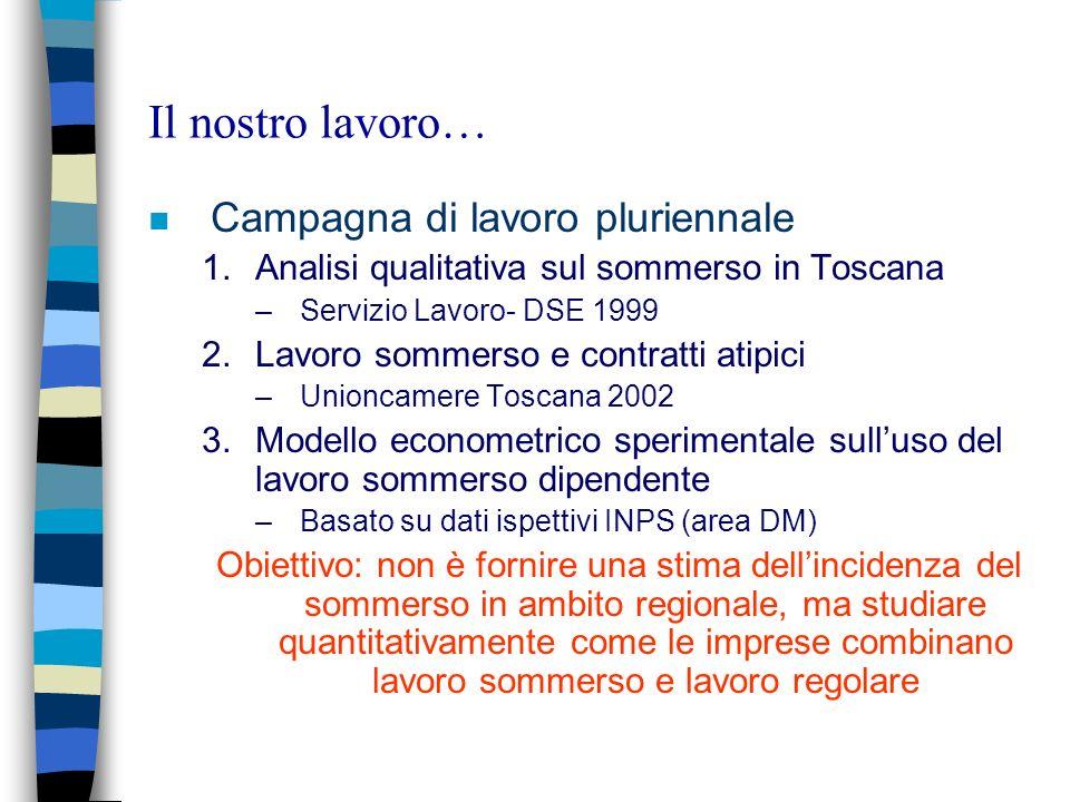 Il nostro lavoro… n Campagna di lavoro pluriennale 1.Analisi qualitativa sul sommerso in Toscana –Servizio Lavoro- DSE 1999 2.Lavoro sommerso e contra