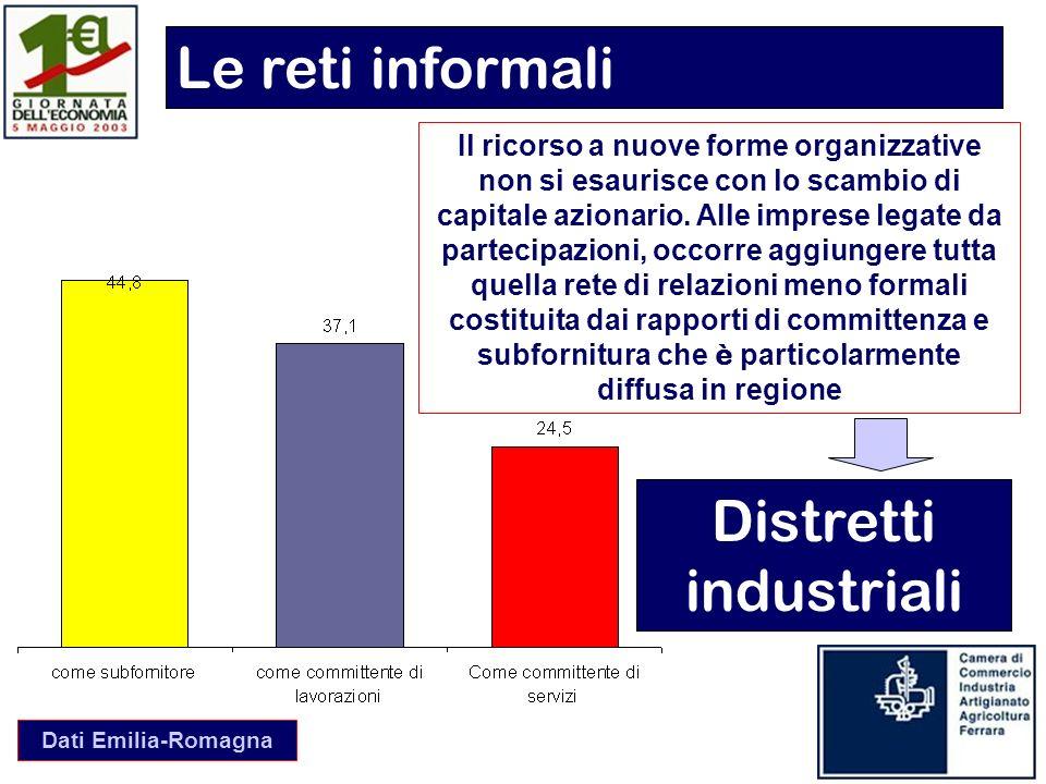 Le reti informali Il ricorso a nuove forme organizzative non si esaurisce con lo scambio di capitale azionario.