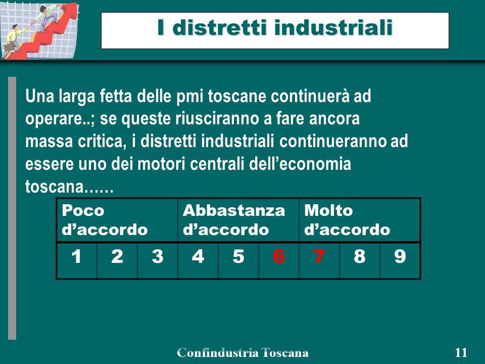 Confindustria Toscana 11 I distretti industriali Una larga fetta delle pmi toscane continuerà ad operare..; se queste riusciranno a fare ancora massa critica, i distretti industriali continueranno ad essere uno dei motori centrali delleconomia toscana…… Poco daccordo Abbastanza daccordo Molto daccordo 123456789
