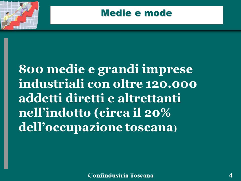Confindustria Toscana 4 Medie e mode 800 medie e grandi imprese industriali con oltre 120.000 addetti diretti e altrettanti nellindotto (circa il 20% delloccupazione toscana )