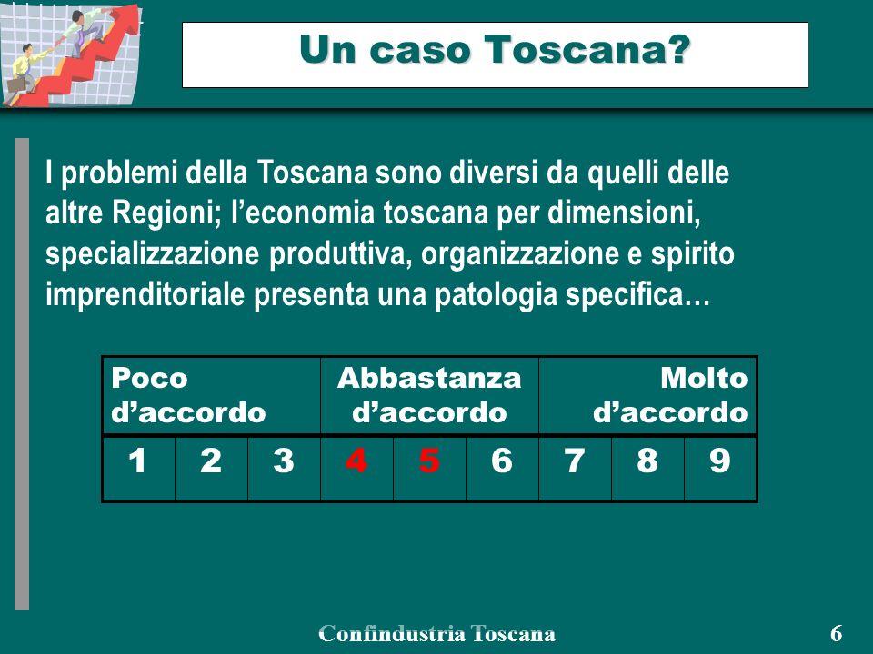 Confindustria Toscana 6 Un caso Toscana.