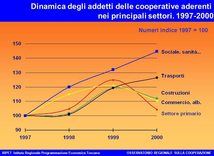 IRPET Istituto Regionale Programmazione Economica ToscanaOSSERVATORIO REGIONALE SULLA COOPERAZIONE Dinamica degli addetti delle cooperative aderenti nei principali settori.