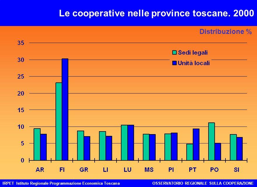 IRPET Istituto Regionale Programmazione Economica ToscanaOSSERVATORIO REGIONALE SULLA COOPERAZIONE Le cooperative nelle province toscane.