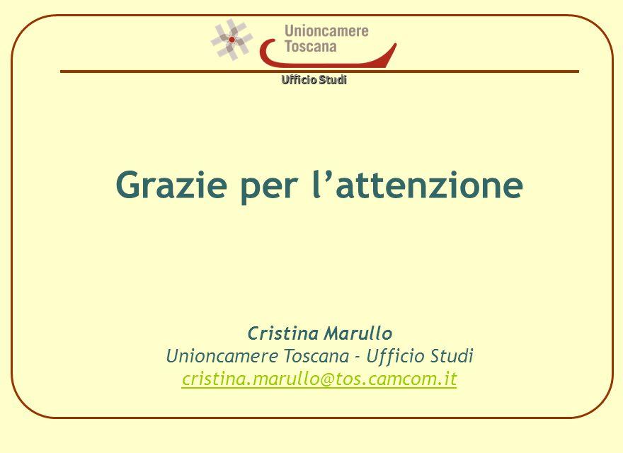 Grazie per lattenzione Cristina Marullo Unioncamere Toscana - Ufficio Studi cristina.marullo@tos.camcom.it cristina.marullo@tos.camcom.it Ufficio Stud