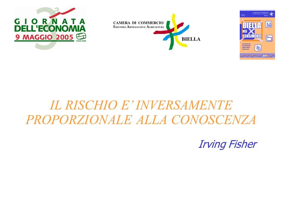 IL RISCHIO E INVERSAMENTE PROPORZIONALE ALLA CONOSCENZA Irving Fisher