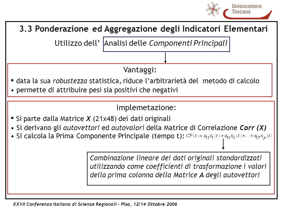XXVII Conferenza Italiana di Scienze Regionali - Pisa, 12/14 Ottobre 2006 3.3 Ponderazione ed Aggregazione degli Indicatori Elementari Utilizzo dell Analisi delle Componenti Principali Vantaggi: data la sua robustezza statistica, riduce larbitrarietà del metodo di calcolo permette di attribuire pesi sia positivi che negativi Implemetazione: Si parte dalla Matrice X (21x48) dei dati originali Si derivano gli autovettori ed autovalori della Matrice di Correlazione Corr (X) Si calcola la Prima Componente Principale (tempo t): Combinazione lineare dei dati originali standardizzati utilizzando come coefficienti di trasformazione i valori della prima colonna della Matrice A degli autovettori