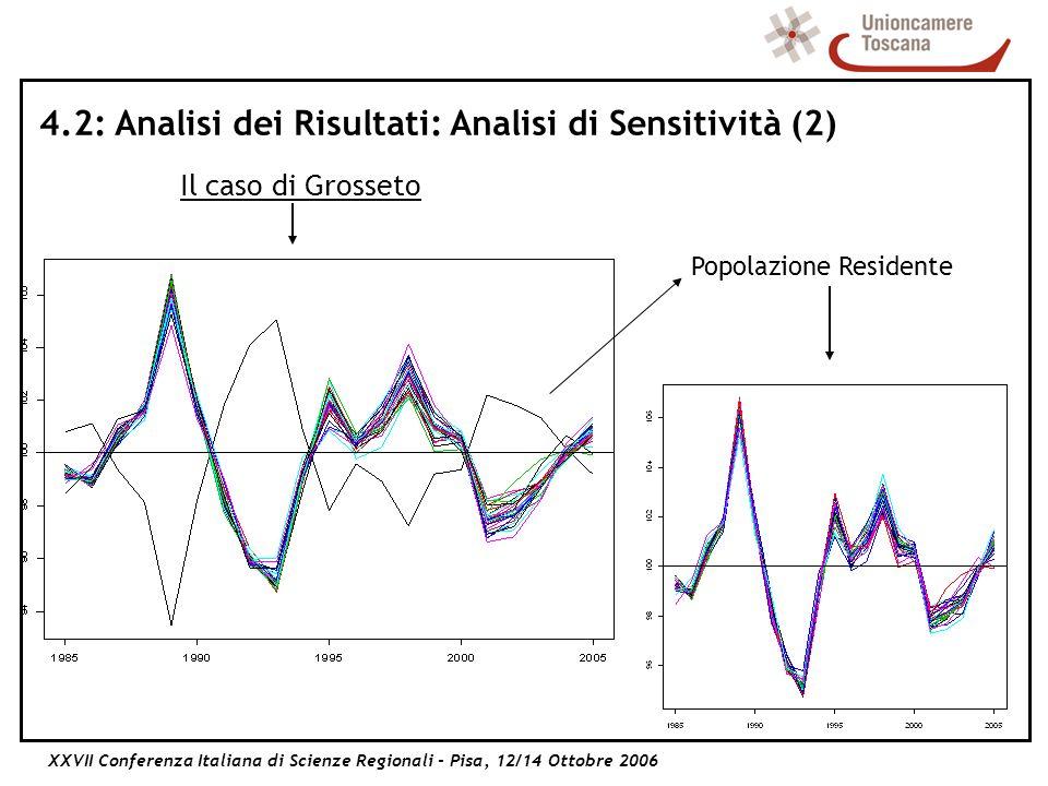 XXVII Conferenza Italiana di Scienze Regionali - Pisa, 12/14 Ottobre 2006 4.2: Analisi dei Risultati: Analisi di Sensitività (2) Il caso di Grosseto Popolazione Residente