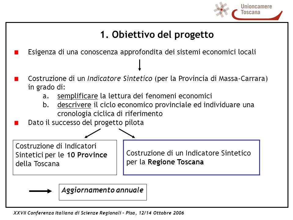 XXVII Conferenza Italiana di Scienze Regionali - Pisa, 12/14 Ottobre 2006 1.