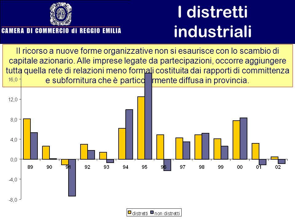 I distretti industriali Il ricorso a nuove forme organizzative non si esaurisce con lo scambio di capitale azionario. Alle imprese legate da partecipa