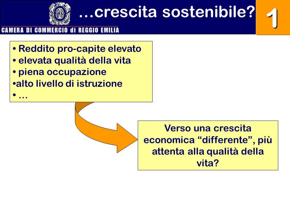 …risorse finite?2 Dimensione dimpresa 1 2 3 4 I fattori critici Innovazione Internazionalizzazione coesione sociale Imprese troppo piccole.