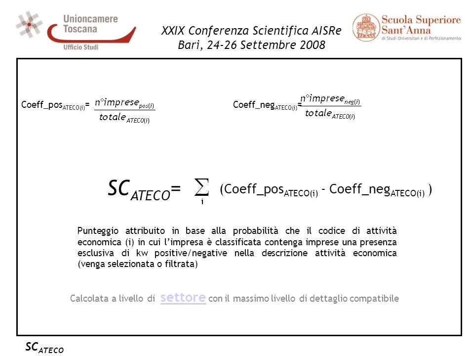 Coeff_pos ATECO(i) = Coeff_neg ATECO(i) = SC ATECO = XXIX Conferenza Scientifica AISRe Bari, 24-26 Settembre 2008 (Coeff_pos ATECO(i) - Coeff_neg ATEC