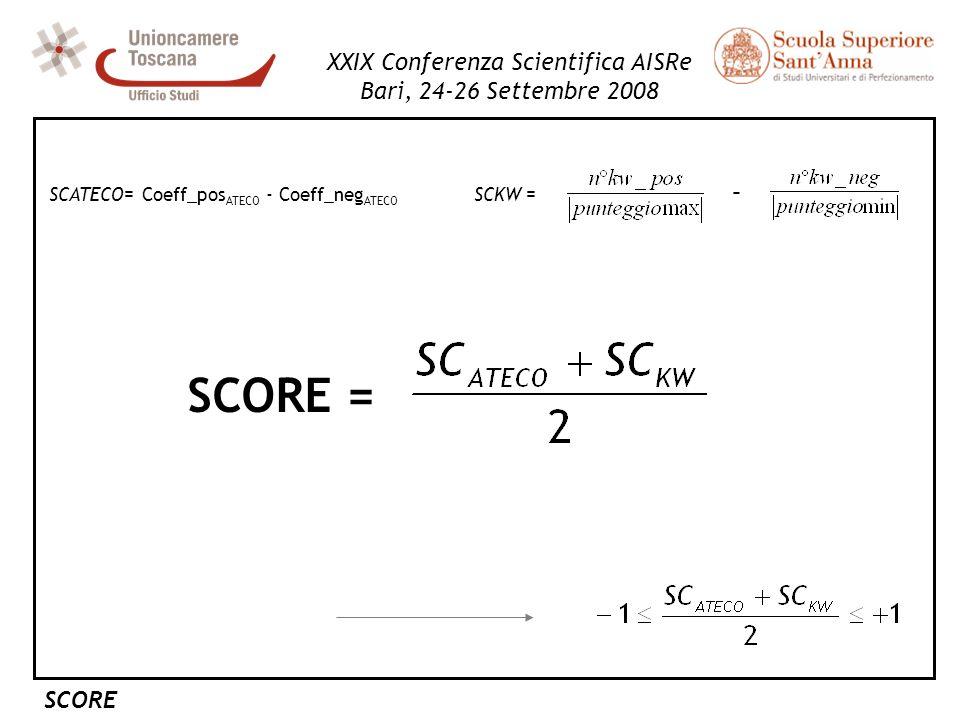 SCORE XXIX Conferenza Scientifica AISRe Bari, 24-26 Settembre 2008 SCORE = SCKW = - SCATECO=Coeff_pos ATECO - Coeff_neg ATECO