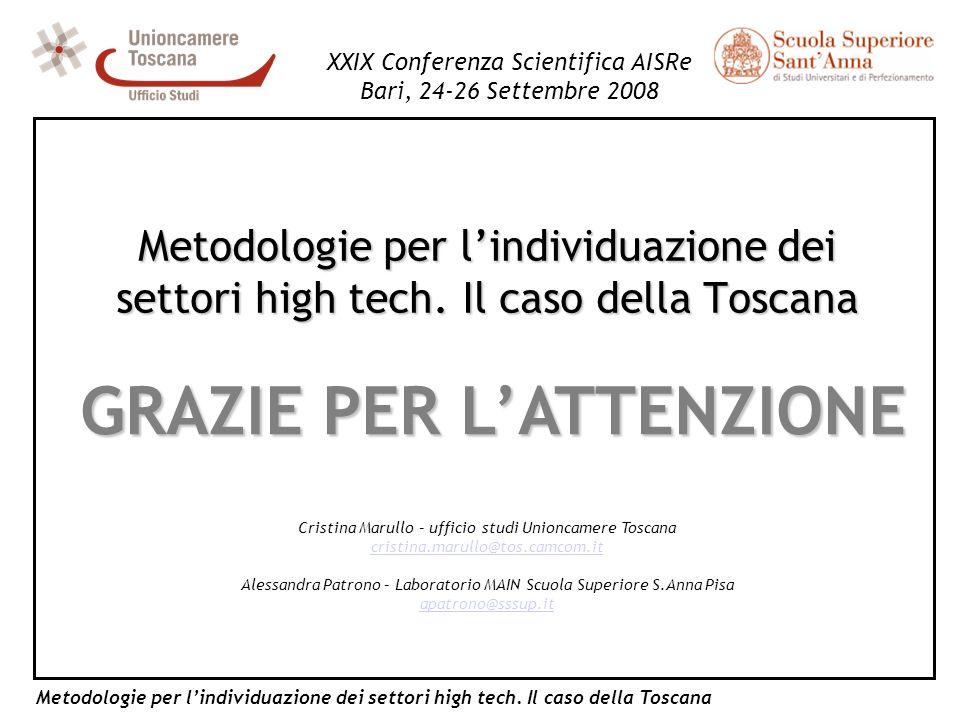 XXIX Conferenza Scientifica AISRe Bari, 24-26 Settembre 2008 Metodologie per lindividuazione dei settori high tech. Il caso della Toscana GRAZIE PER L