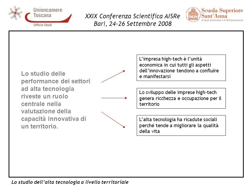 Lo studio dellalta tecnologia a livello territoriale XXIX Conferenza Scientifica AISRe Bari, 24-26 Settembre 2008 Lo studio delle performance dei sett