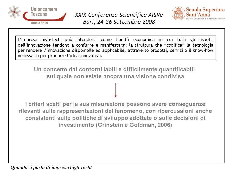 Quando si parla di impresa high-tech? XXIX Conferenza Scientifica AISRe Bari, 24-26 Settembre 2008 Limpresa high-tech può intendersi come lunità econo
