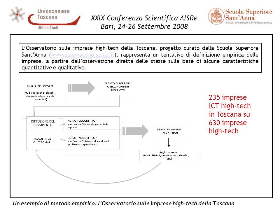 Un esempio di metodo empirico: lOsservatorio sulle imprese high-tech della Toscana XXIX Conferenza Scientifica AISRe Bari, 24-26 Settembre 2008 LOsser