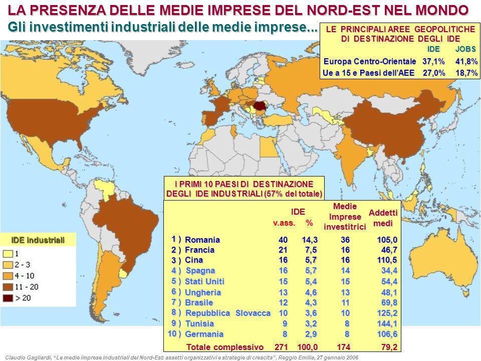 LA PRESENZA DELLE MEDIE IMPRESE DEL NORD-EST NEL MONDO Gli investimenti industriali delle medie imprese... Ue a 15 e Paesi dellAEE LE PRINCIPALI AREE