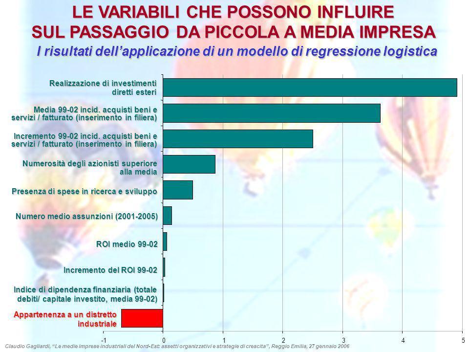 LE VARIABILI CHE POSSONO INFLUIRE SUL PASSAGGIO DA PICCOLA A MEDIA IMPRESA Claudio Gagliardi, Le medie imprese industriali del Nord-Est: assetti organ