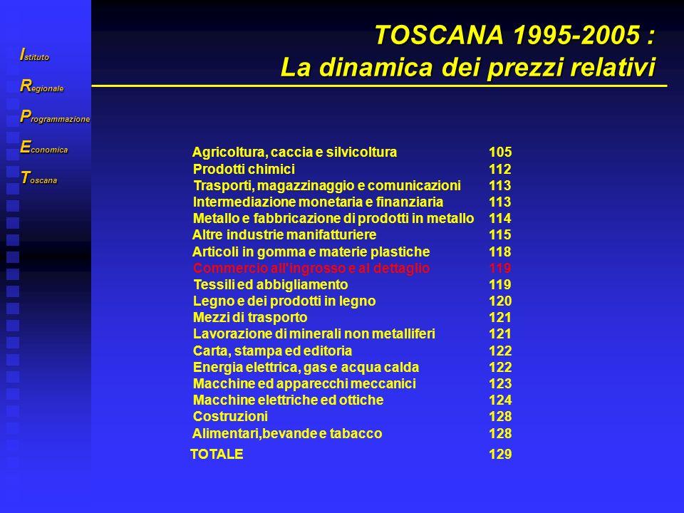 I stituto R egionale P rogrammazione E conomica T oscana TOSCANA 1995-2005 : La dinamica dei prezzi relativi Agricoltura, caccia e silvicoltura105 Pro