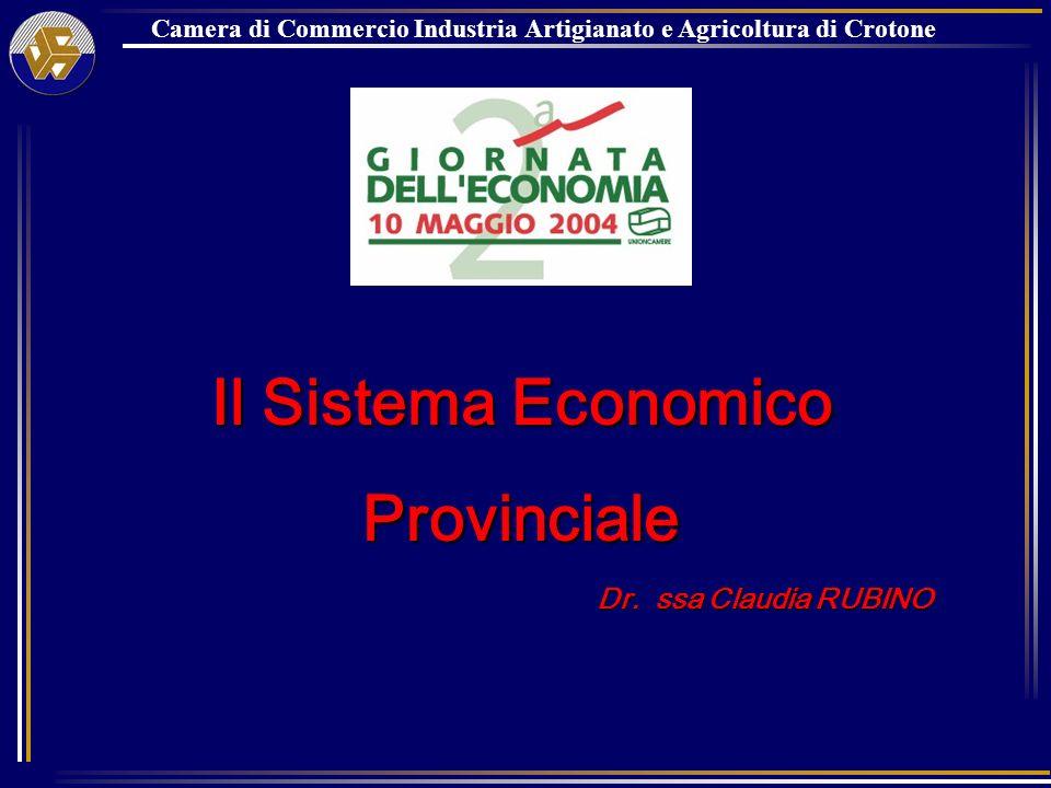 Camera di Commercio Industria Artigianato e Agricoltura di Crotone Il Sistema Economico Provinciale Dr. ssa Claudia RUBINO Dr. ssa Claudia RUBINO
