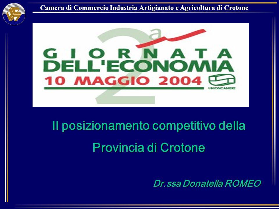 Camera di Commercio Industria Artigianato e Agricoltura di Crotone Il posizionamento competitivo della Provincia di Crotone Dr.ssa Donatella ROMEO