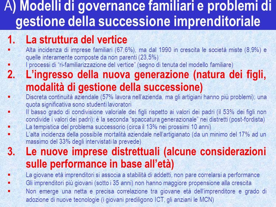 A ) Modelli di governance familiari e problemi di gestione della successione imprenditoriale 1.La struttura del vertice Alta incidenza di imprese fami