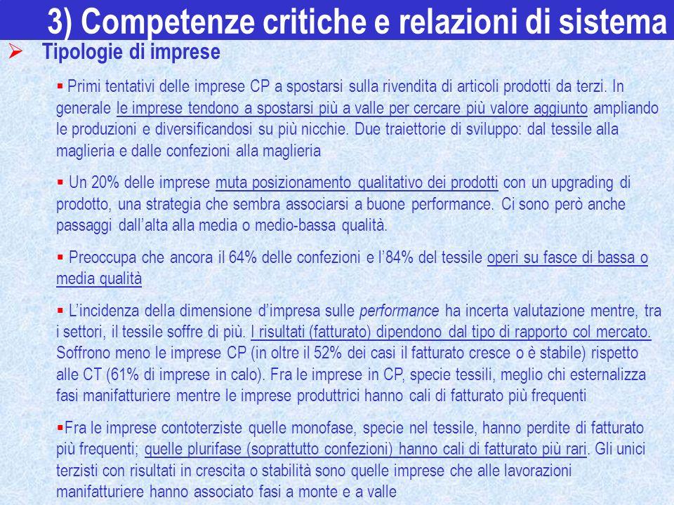 3) Competenze critiche e relazioni di sistema Tipologie di imprese Primi tentativi delle imprese CP a spostarsi sulla rivendita di articoli prodotti d