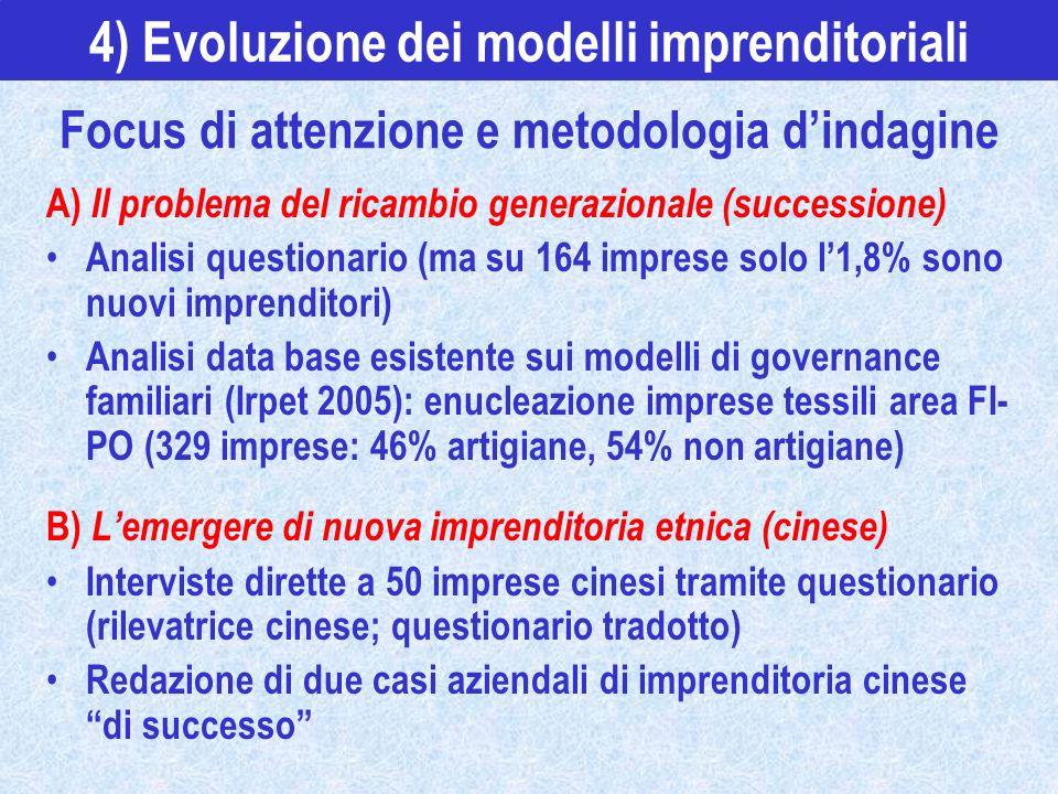 Focus di attenzione e metodologia dindagine A) Il problema del ricambio generazionale (successione) Analisi questionario (ma su 164 imprese solo l1,8%
