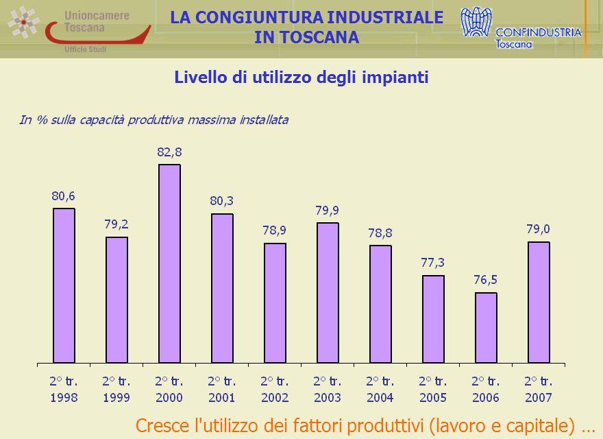 Livello di utilizzo degli impianti LA CONGIUNTURA INDUSTRIALE IN TOSCANA Cresce l utilizzo dei fattori produttivi (lavoro e capitale) …