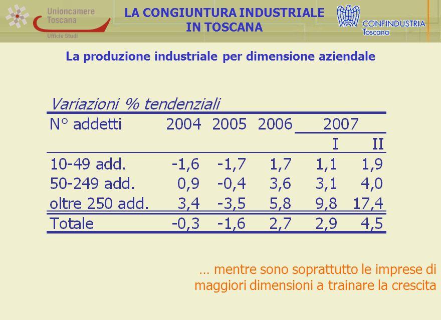 La produzione industriale per dimensione aziendale LA CONGIUNTURA INDUSTRIALE IN TOSCANA … mentre sono soprattutto le imprese di maggiori dimensioni a trainare la crescita