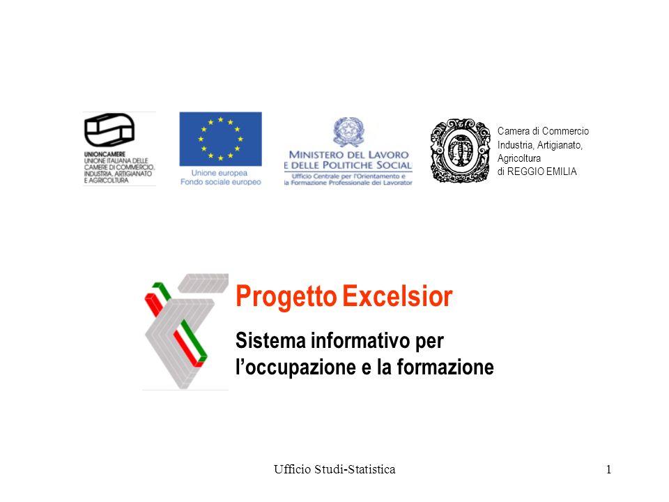 Ufficio Studi-Statistica1 Camera di Commercio Industria, Artigianato, Agricoltura di REGGIO EMILIA Progetto Excelsior Sistema informativo per loccupazione e la formazione