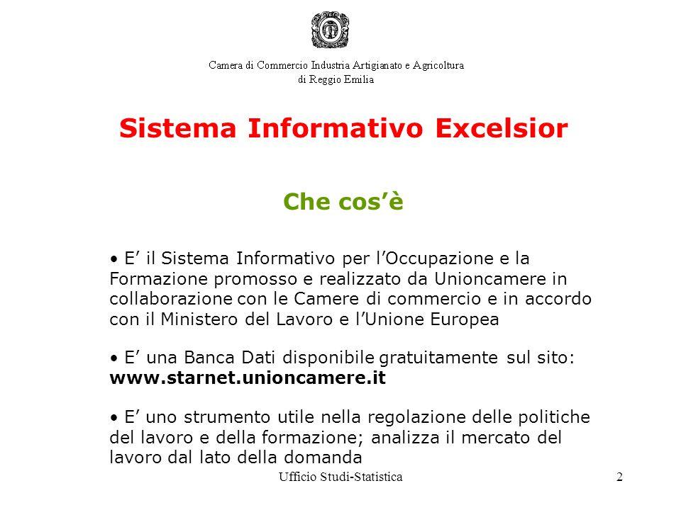 Ufficio Studi-Statistica2 Sistema Informativo Excelsior Che cosè E il Sistema Informativo per lOccupazione e la Formazione promosso e realizzato da Un