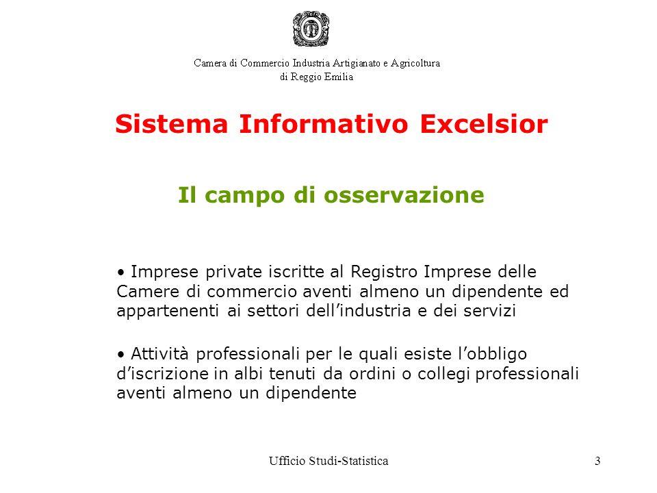 Ufficio Studi-Statistica3 Sistema Informativo Excelsior Il campo di osservazione Imprese private iscritte al Registro Imprese delle Camere di commerci