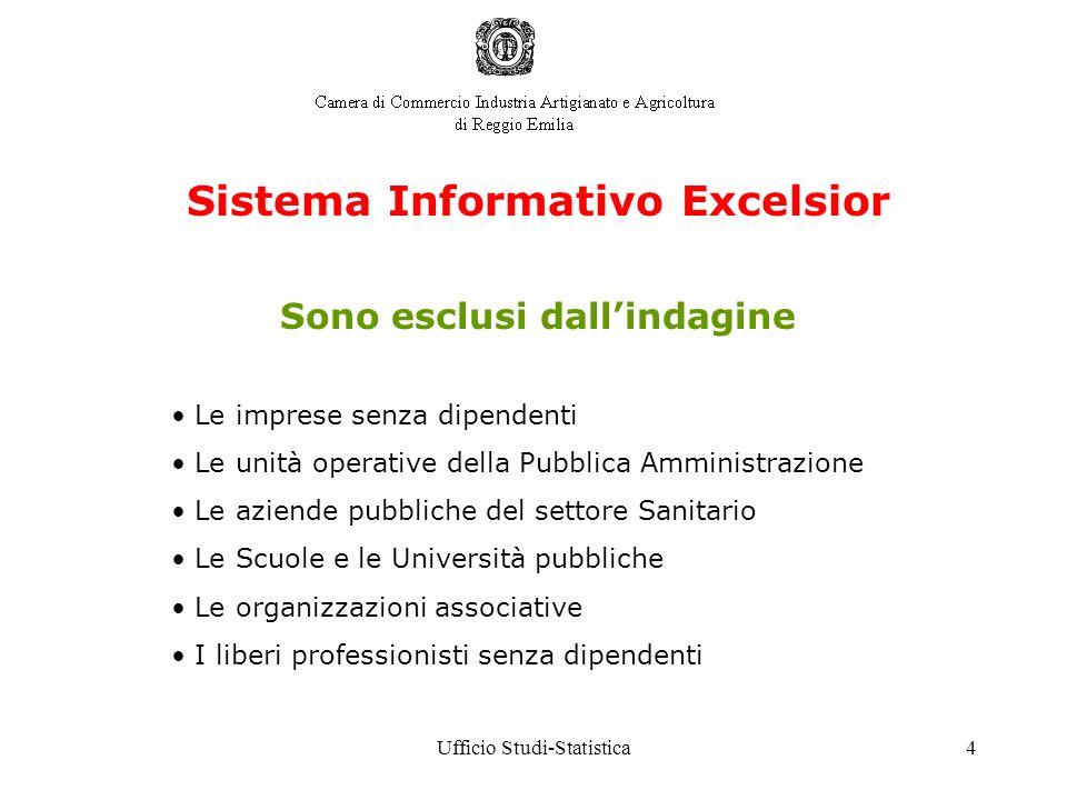 Ufficio Studi-Statistica4 Sistema Informativo Excelsior Sono esclusi dallindagine Le imprese senza dipendenti Le unità operative della Pubblica Ammini