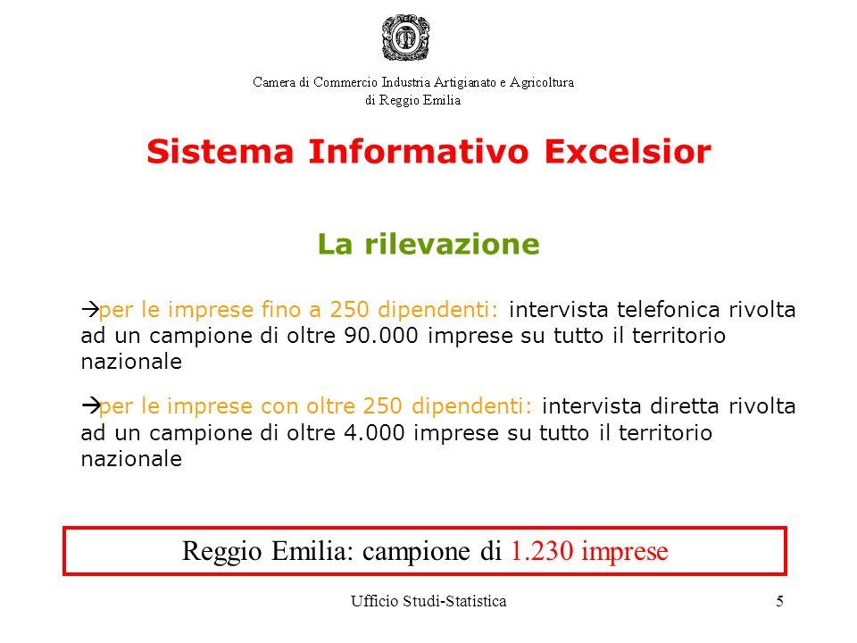 Ufficio Studi-Statistica5 Sistema Informativo Excelsior La rilevazione Reggio Emilia: campione di 1.230 imprese à per le imprese fino a 250 dipendenti
