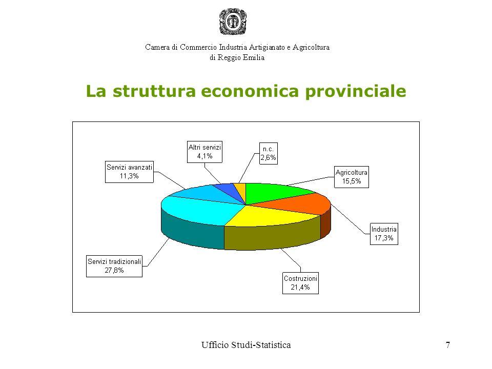 Ufficio Studi-Statistica28 Alcune caratteristiche delle assunzioni Assunzioni per le quali è richiesta la conoscenza informatica (% sul tot.)
