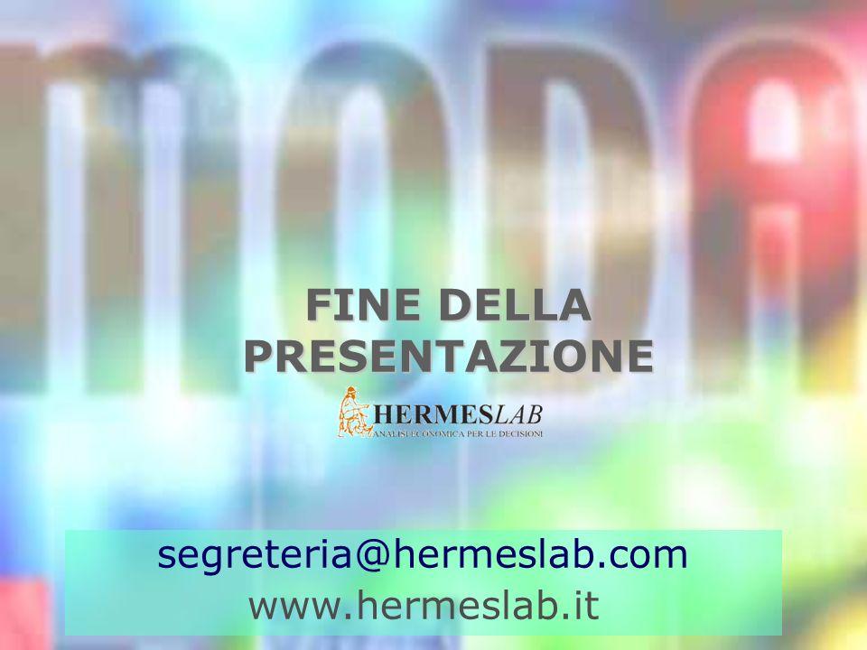 FINE DELLA PRESENTAZIONE segreteria@hermeslab.com www.hermeslab.it