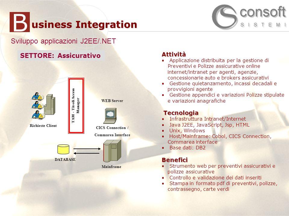 9 9 usiness Integration BAttività Supporto allanalisi delle perfornance delle applicazioni J2EE/.NET Delivery di soluzione di APM (CA|Wily Introscope) Definizione di infrastruttura globale di APM e standard di monitoraggio Integrazione con strumenti monitoraggio (HP OpenView) Sviluppo applicazioni di monitoraggioTecnologia Java 2 EE BEA WebLogic Server CA|Wily IntroscopeBenefici Miglioramento performance applicazioni Ottimizzazione uso risorse Monitoraggio proattivo e riduzione downtime Attività Implementazione e gestione delle procedure di interscambio dati Integrazione dati (es.