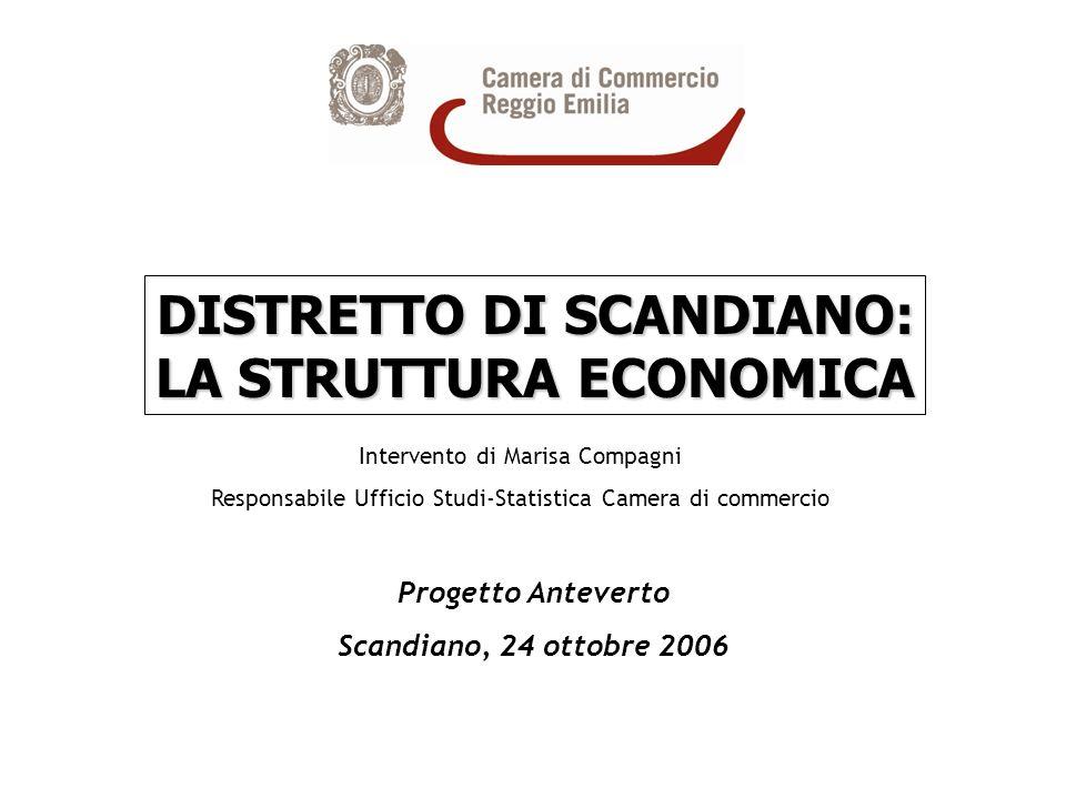 Imprese registrate nel distretto di Scandiano per forma giuridica - Anni 2000 e 2005 - composizione % sul totale distretto