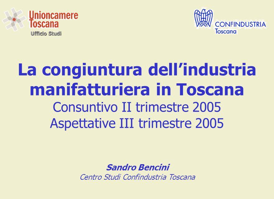 Ufficio Studi La congiuntura dellindustria manifatturiera in Toscana Consuntivo II trimestre 2005 Aspettative III trimestre 2005 Sandro Bencini Centro Studi Confindustria Toscana