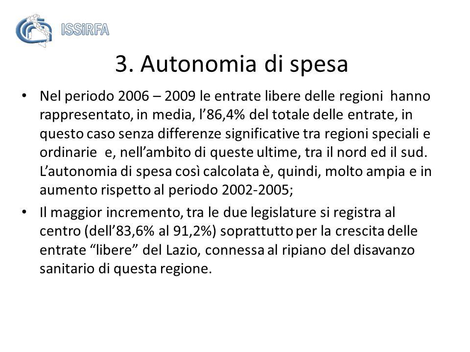 3. Autonomia di spesa Nel periodo 2006 – 2009 le entrate libere delle regioni hanno rappresentato, in media, l86,4% del totale delle entrate, in quest