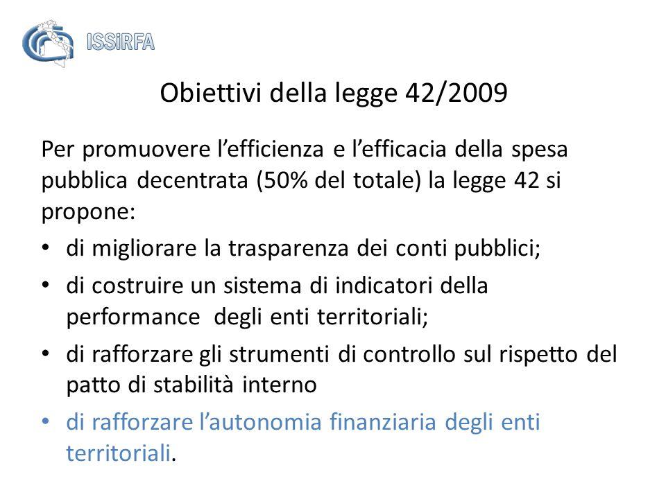 Obiettivi della legge 42/2009 Per promuovere lefficienza e lefficacia della spesa pubblica decentrata (50% del totale) la legge 42 si propone: di migl